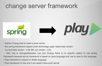 [개발일지] Play Framework 2.2 + Facebook API + Web Socket 으로 게임 개발