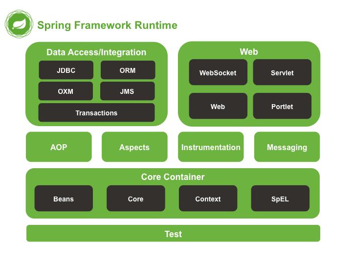 [업무일지] JIRA사용을 위한 Continuous Integration 환경 제작