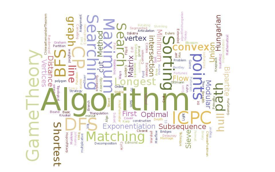 알고리즘 공부, 2018 목표 생각.